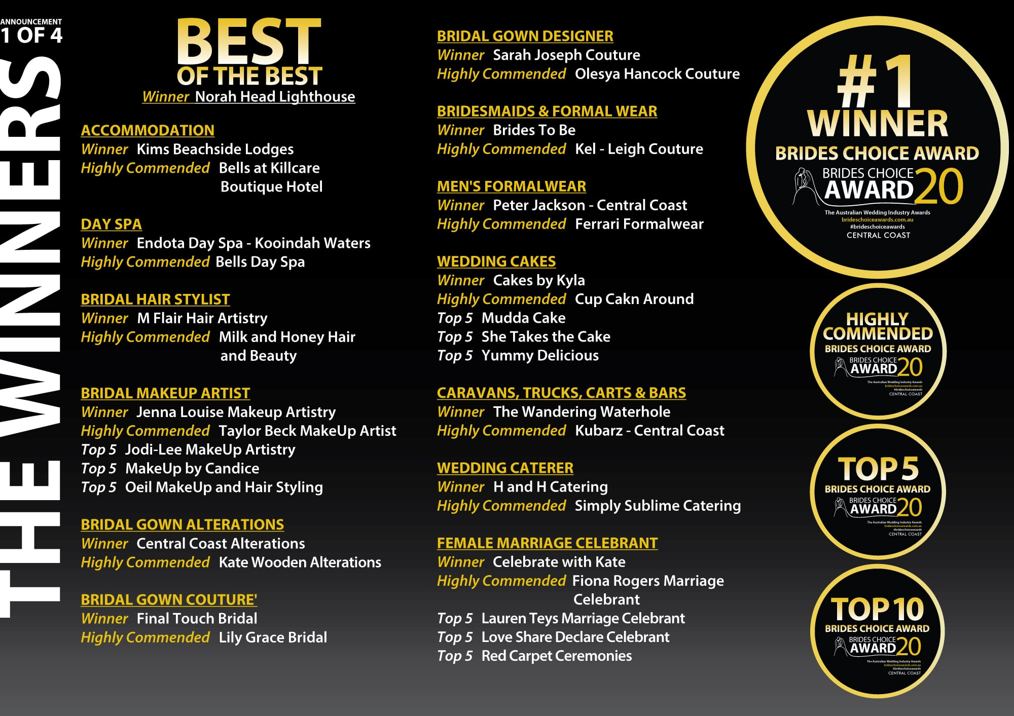 WINNERS from CENTRAL COAST NSW Brides Choice Awards 2020