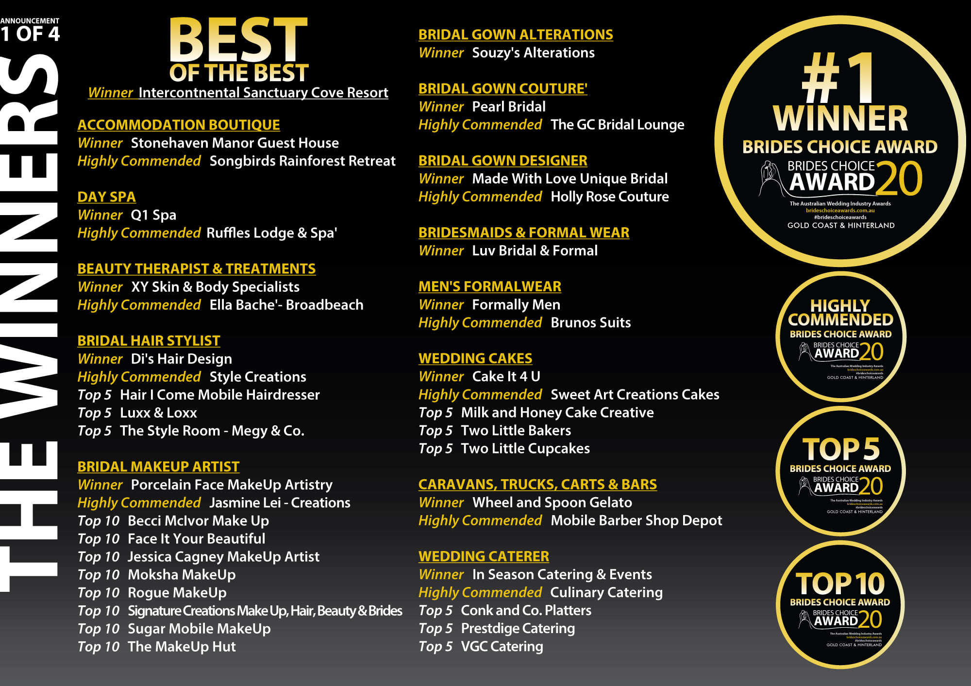 Gold Coast & Hinterland Brides Choice Awards 2020
