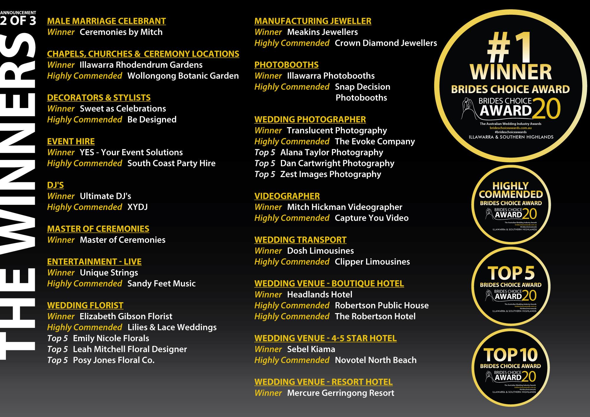Illawarra & Southern Highlands Brides Choice Awards 2020