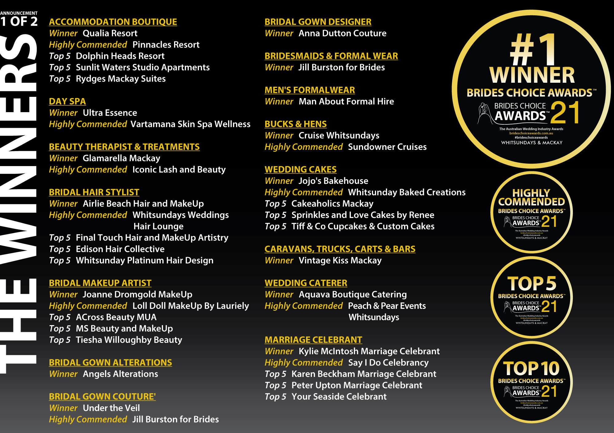 WINNERS from Whitsundays & Mackay 2021 Brides Choice Awards 2021