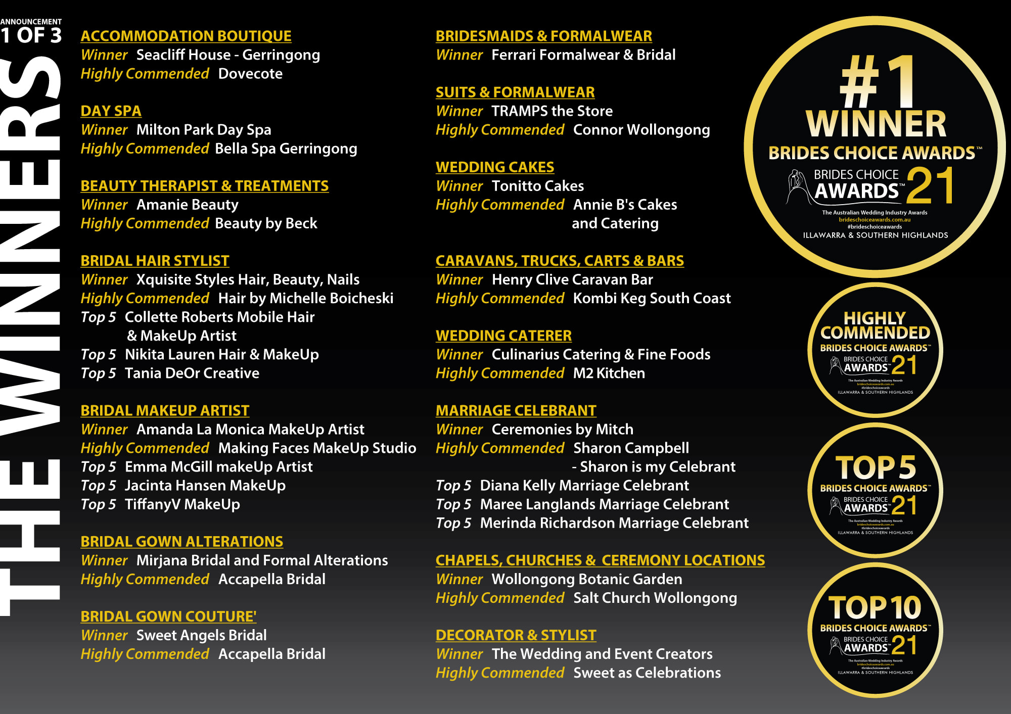 WINNERS from Illawarra & Southern Highlands 2021