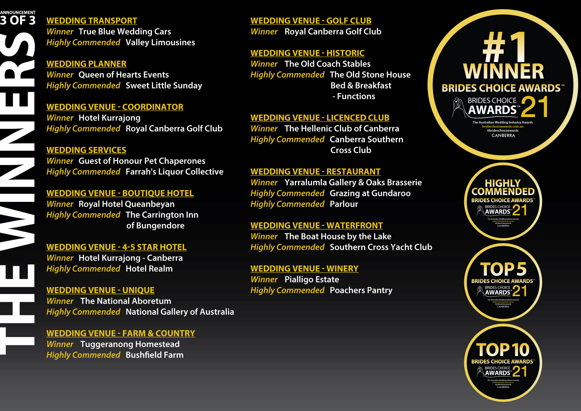 WINNERS from Canberra 2021